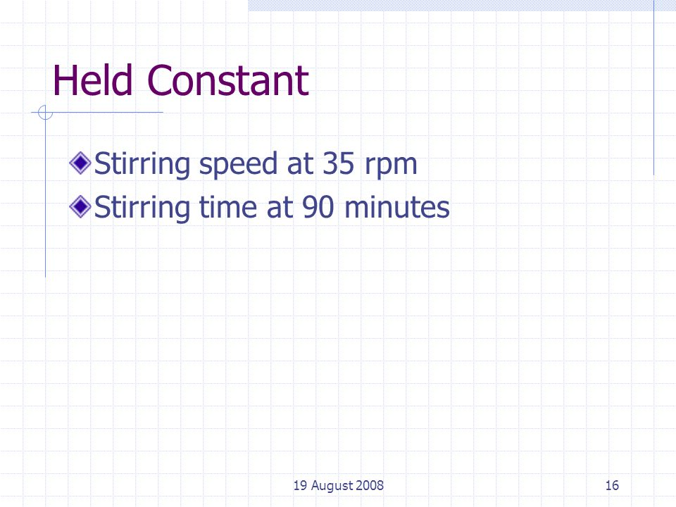 19 August 200816 Held Constant Stirring speed at 35 rpm Stirring time at 90 minutes