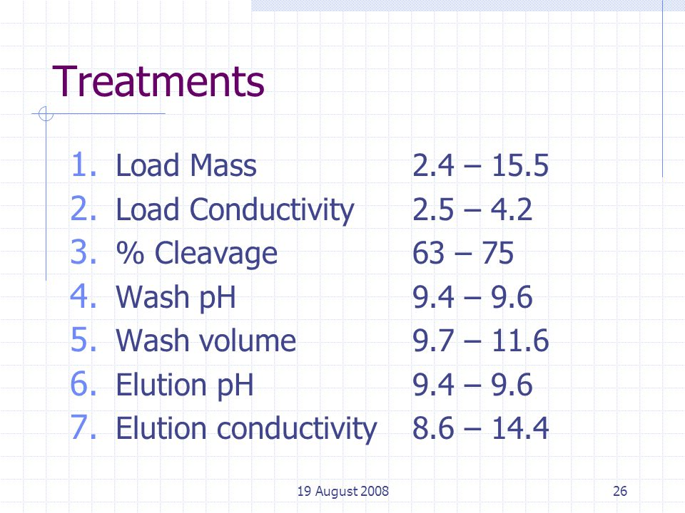 19 August 200826 Treatments 1. Load Mass 2.4 – 15.5 2.