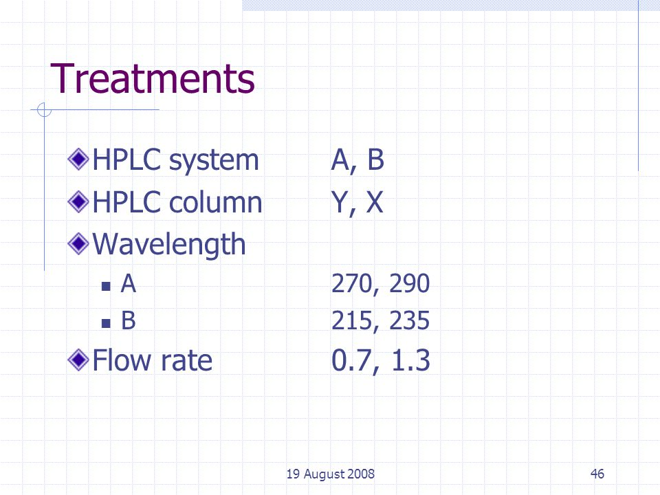 19 August 200846 Treatments HPLC systemA, B HPLC columnY, X Wavelength A270, 290 B215, 235 Flow rate0.7, 1.3