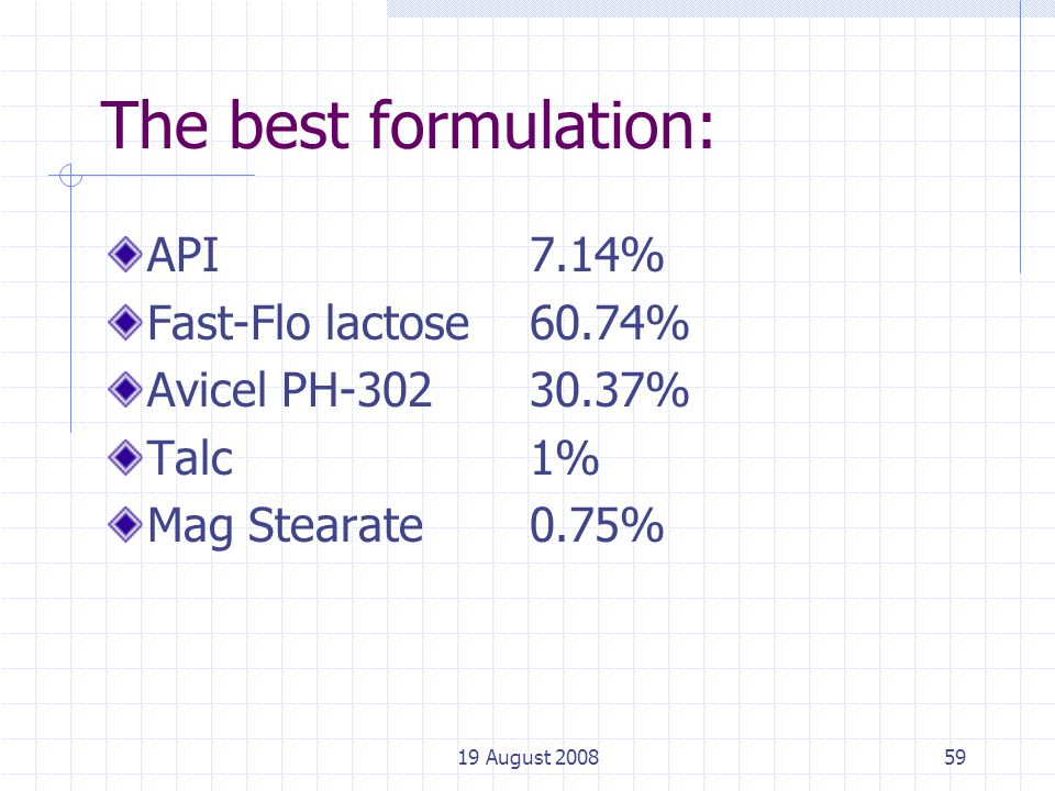 19 August 200859 The best formulation: API7.14% Fast-Flo lactose60.74% Avicel PH-30230.37% Talc1% Mag Stearate0.75%