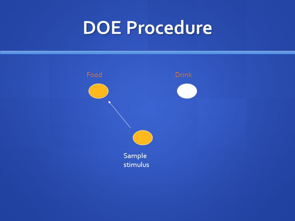 DOE Procedure Sample stimulus FoodDrink