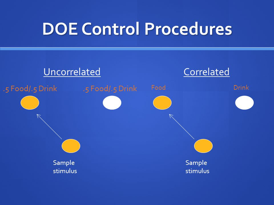DOE Control Procedures Sample stimulus.5 Food/.5 Drink Uncorrelated Sample stimulus FoodDrink Correlated