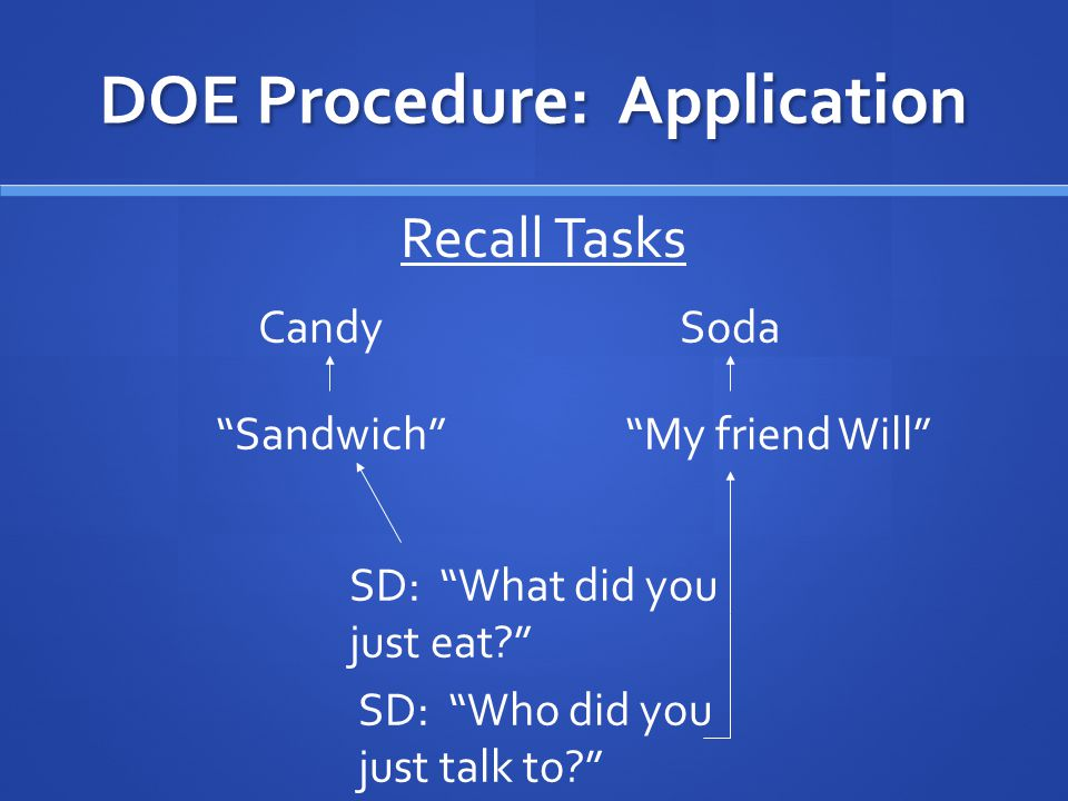 DOE Procedure: Application Sandwich My friend Will SD: What did you just eat CandySoda SD: Who did you just talk to Recall Tasks