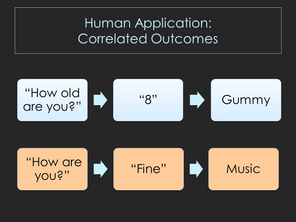 Human Application: Uncorrelated Outcomes How are you? Fine .5 Music.5 Gummy How old are you? 8 .5 Music.5 Gummy