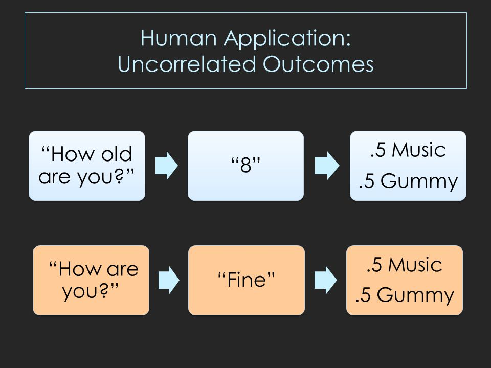 Human Application: Uncorrelated Outcomes How are you Fine .5 Music.5 Gummy How old are you 8 .5 Music.5 Gummy