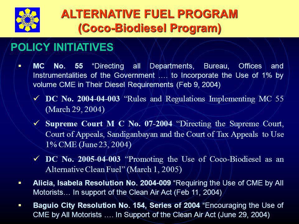 ALTERNATIVE FUEL PROGRAM (Coco-Biodiesel Program) POLICY INITIATIVES  MC No.