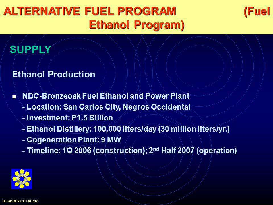Ethanol Production NDC-Bronzeoak Fuel Ethanol and Power Plant - Location: San Carlos City, Negros Occidental - Investment: P1.5 Billion - Ethanol Distillery: 100,000 liters/day (30 million liters/yr.) - Cogeneration Plant: 9 MW - Timeline: 1Q 2006 (construction); 2 nd Half 2007 (operation) ALTERNATIVE FUEL PROGRAM (Fuel Ethanol Program) DEPARTMENT OF ENERGY SUPPLY