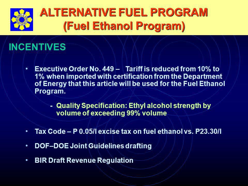 ALTERNATIVE FUEL PROGRAM (Fuel Ethanol Program) Executive Order No.