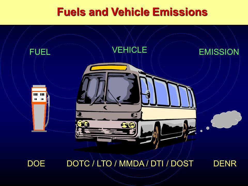 FUELEMISSION VEHICLE DOEDOTC / LTO / MMDA / DTI / DOSTDENR Fuels and Vehicle Emissions