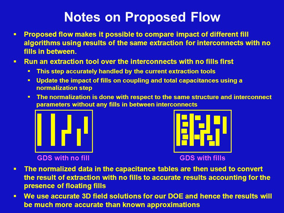 Notes on Proposed Flow  Proposed flow makes it possible to compare impact of different fill algorithms using results of the same extraction for interconnects with no fills in between.