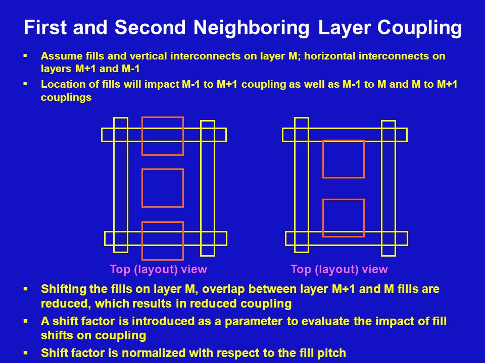 First and Second Neighboring Layer Coupling  Assume fills and vertical interconnects on layer M; horizontal interconnects on layers M+1 and M-1  Location of fills will impact M-1 to M+1 coupling as well as M-1 to M and M to M+1 couplings Top (layout) view  Shifting the fills on layer M, overlap between layer M+1 and M fills are reduced, which results in reduced coupling  A shift factor is introduced as a parameter to evaluate the impact of fill shifts on coupling  Shift factor is normalized with respect to the fill pitch