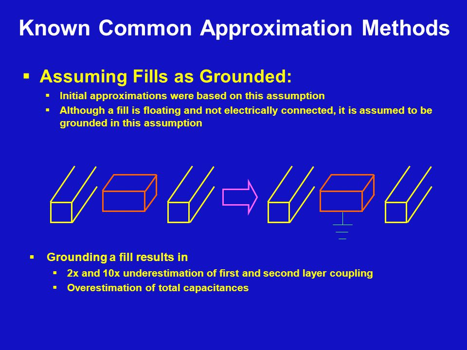  Assuming Fills as Grounded:  Initial approximations were based on this assumption  Although a fill is floating and not electrically connected, it is assumed to be grounded in this assumption  Grounding a fill results in  2x and 10x underestimation of first and second layer coupling  Overestimation of total capacitances Known Common Approximation Methods