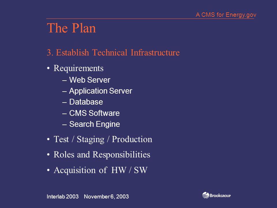 Interlab 2003 November 6, 2003 A CMS for Energy.gov The Plan 3. Establish Technical Infrastructure Requirements –Web Server –Application Server –Datab