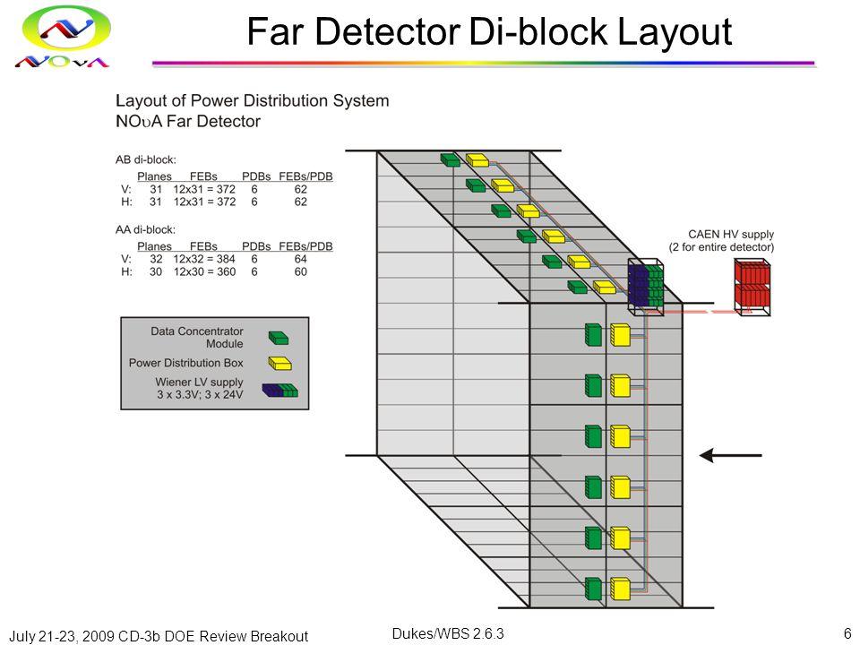 July 21-23, 2009 CD-3b DOE Review Breakout Dukes/WBS 2.6.36 Far Detector Di-block Layout