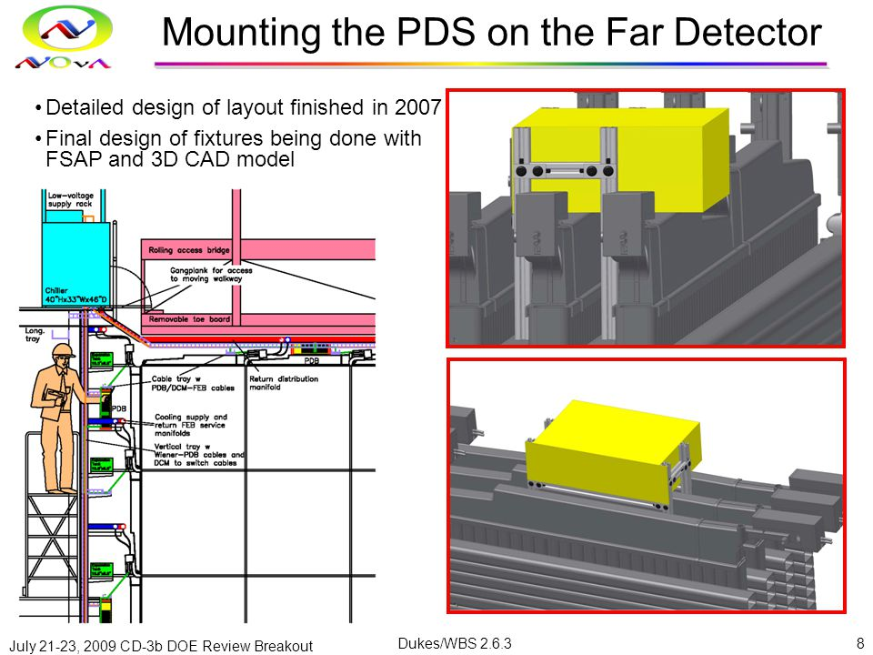 July 21-23, 2009 CD-3b DOE Review Breakout Dukes/WBS 2.6.38 Mounting the PDS on the Far Detector Detailed design of layout finished in 2007 Final design of fixtures being done with FSAP and 3D CAD model
