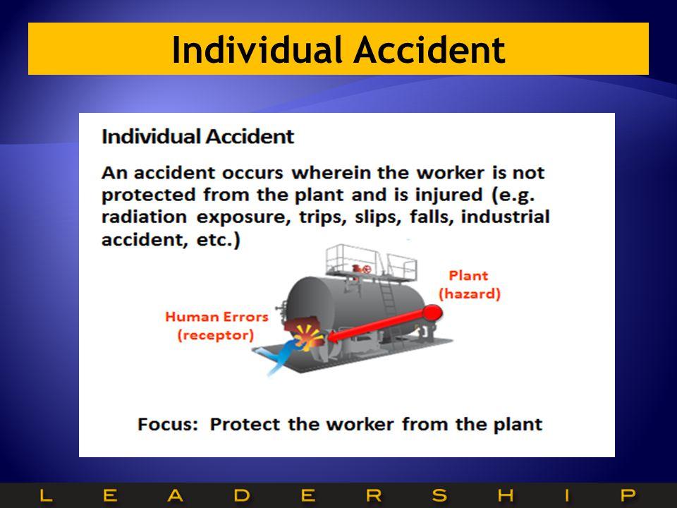 Individual Accident