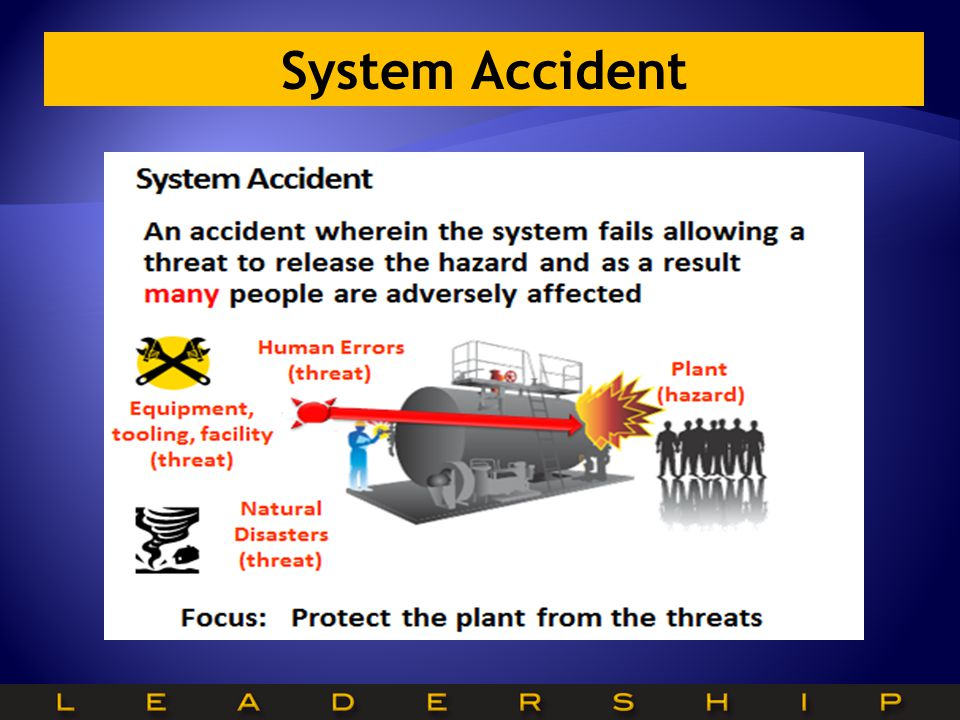 System Accident