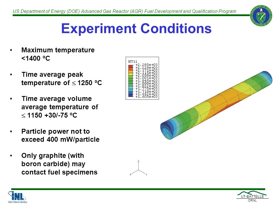 US Department of Energy (DOE) Advanced Gas Reactor (AGR) Fuel Development and Qualification Program UT-BATTELLE ORNL Experiment Conditions Maximum temperature <1400 ºC Time average peak temperature of  1250 ºC Time average volume average temperature of  1150 +30/-75 ºC Particle power not to exceed 400 mW/particle Only graphite (with boron carbide) may contact fuel specimens