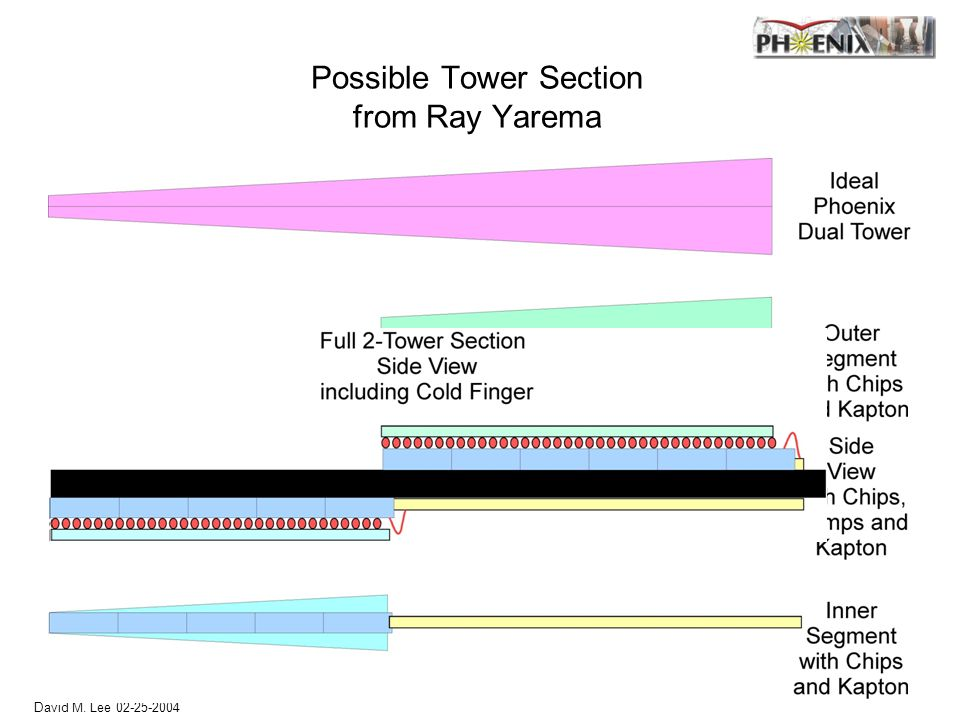 David M. Lee 02-25-2004 Possible Tower Section from Ray Yarema
