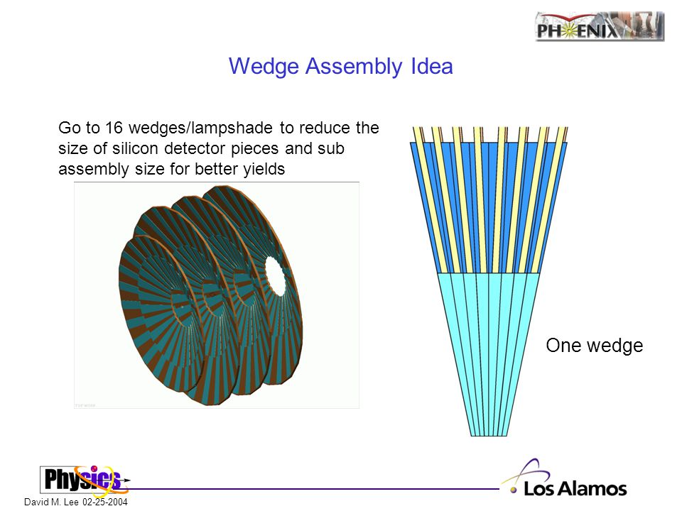 David M. Lee 02-25-2004 Wedge Assembly Idea Go to 16 wedges/lampshade to reduce the size of silicon detector pieces and sub assembly size for better y