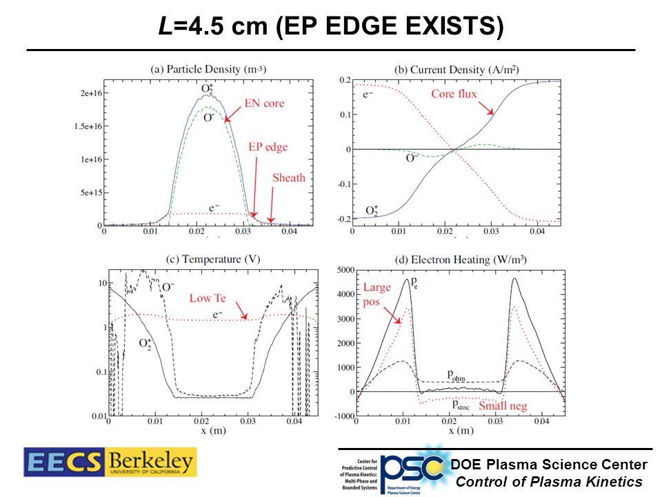 L=4.5 cm (EP EDGE EXISTS) DOE Plasma Science Center Control of Plasma Kinetics