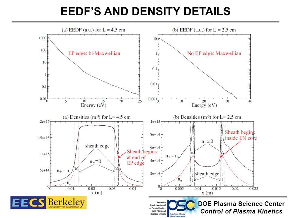 EEDF'S AND DENSITY DETAILS DOE Plasma Science Center Control of Plasma Kinetics