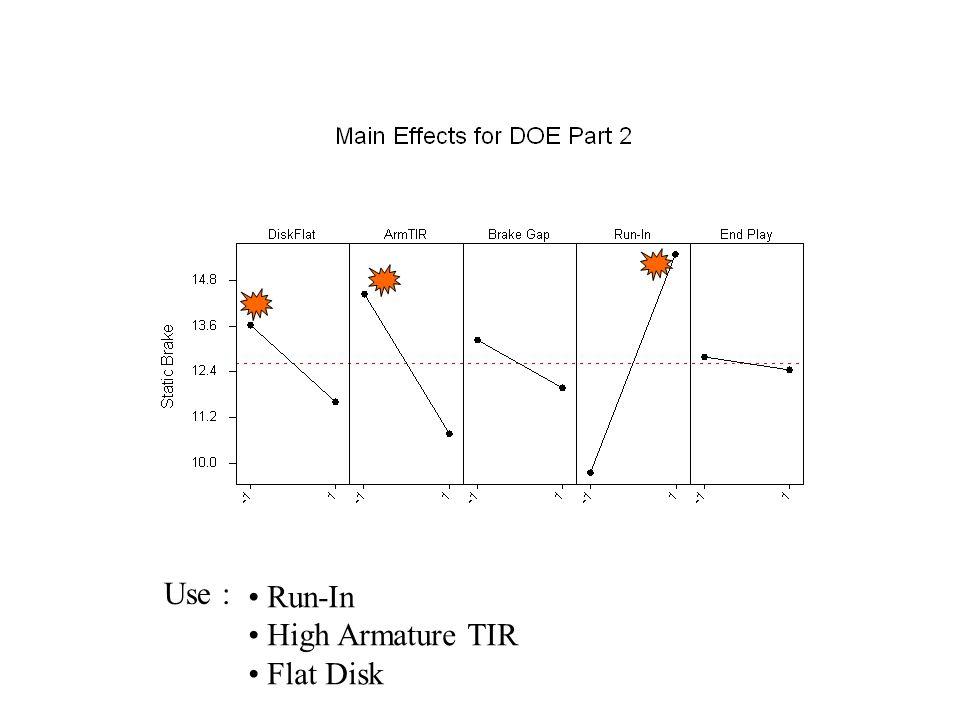 Use : Run-In High Armature TIR Flat Disk