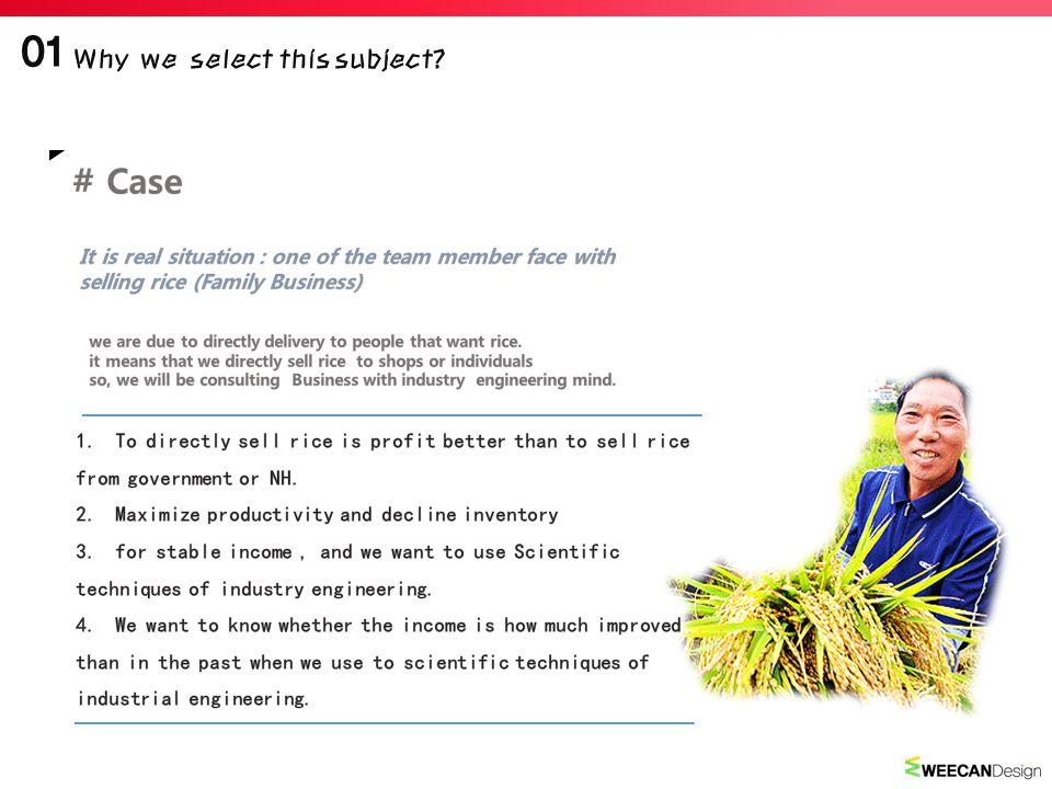 Select SeedlingsPlant SeedlingRice harvest Production of Rice Delivery