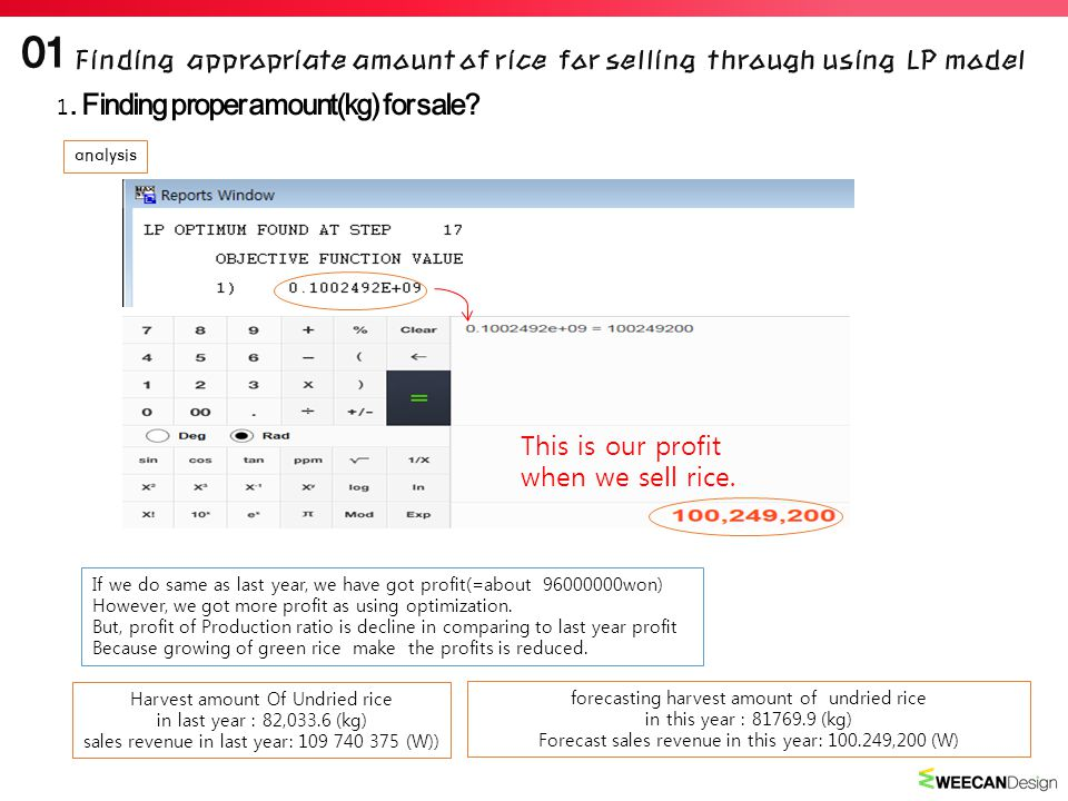 analysis This is our profit when we sell rice.