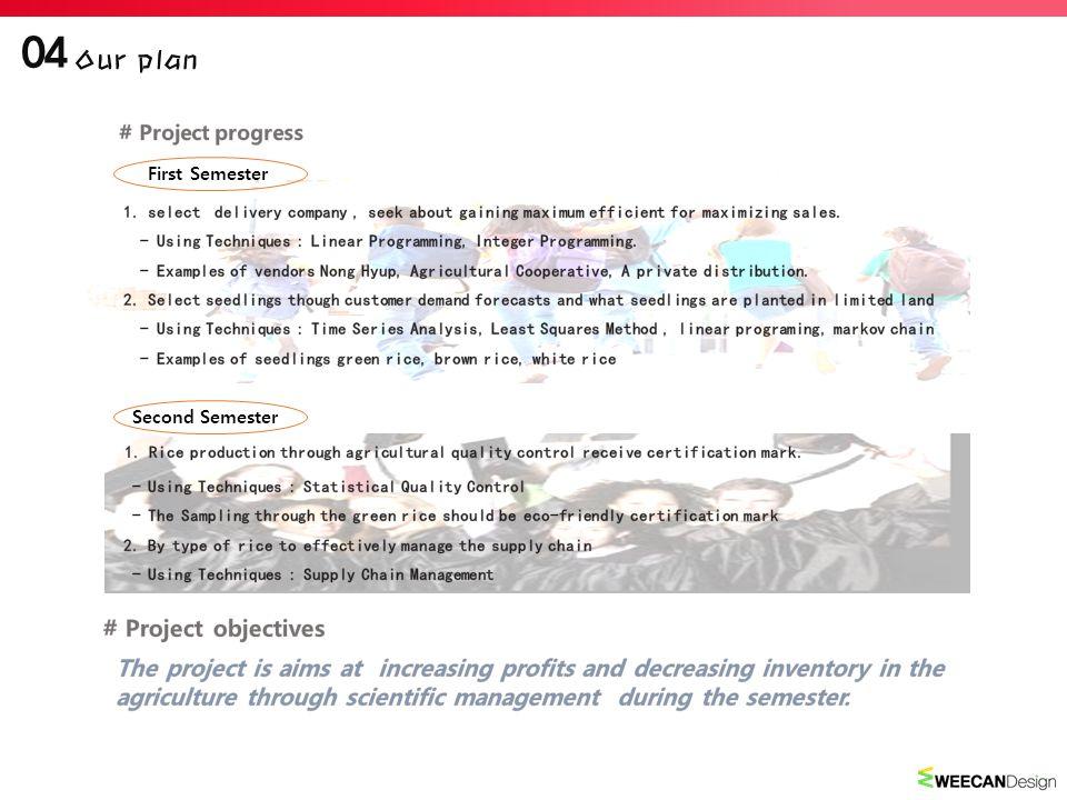 Saenuri Demand forecasting 26952(kg) Ilmi Demand forecasting Green riceBlack rice 33055(kg) 9901(kg) 11860(kg)