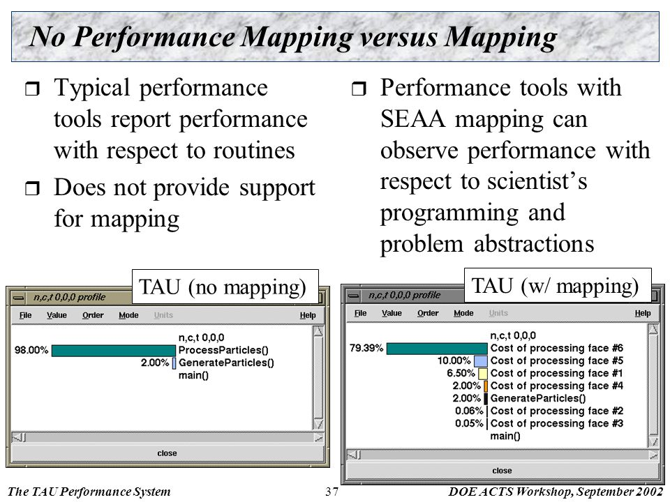 The TAU Performance SystemDOE ACTS Workshop, September 200237 No Performance Mapping versus Mapping  Typical performance tools report performance wit