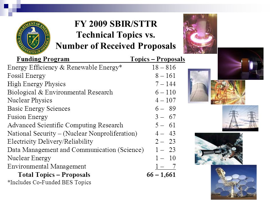 Department of Energy SBIR/STTR Solicitation Schedule Annual SolicitationPhase IPhase II Release Date:SeptemberFebruary Closing Date:NovemberApril Award Selections:MayJune Grants Begin:JuneJuly Annual Solicitations: Phase I (fall) & Phase II (spring)