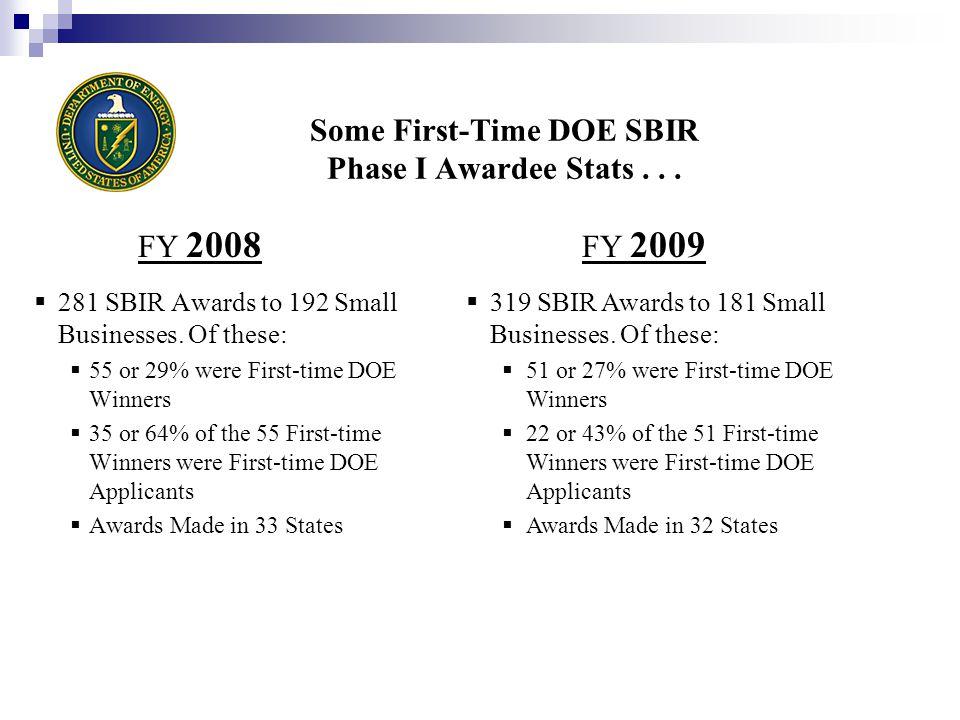 SBIR/STTR Budget/Awards SBIRSTTRTotals FY 2008 Budget $124+$15=$139 Phase I Awards280+38=318 Phase II Awards144+20=164 FY 2009 Budget $138+$17=$155 Phase I Awards319+35=354 Phase II Awards~154+~17=~171 DOE R&D Set-Aside2.5%+0.3%=2.8% (Approx.