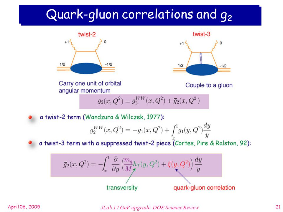 April 06, 2005 JLab 12 GeV upgrade DOE Science Review 21 Quark-gluon correlations and g 2