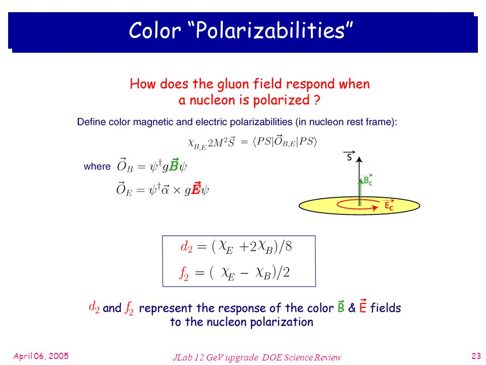April 06, 2005 JLab 12 GeV upgrade DOE Science Review 23 Color Polarizabilities