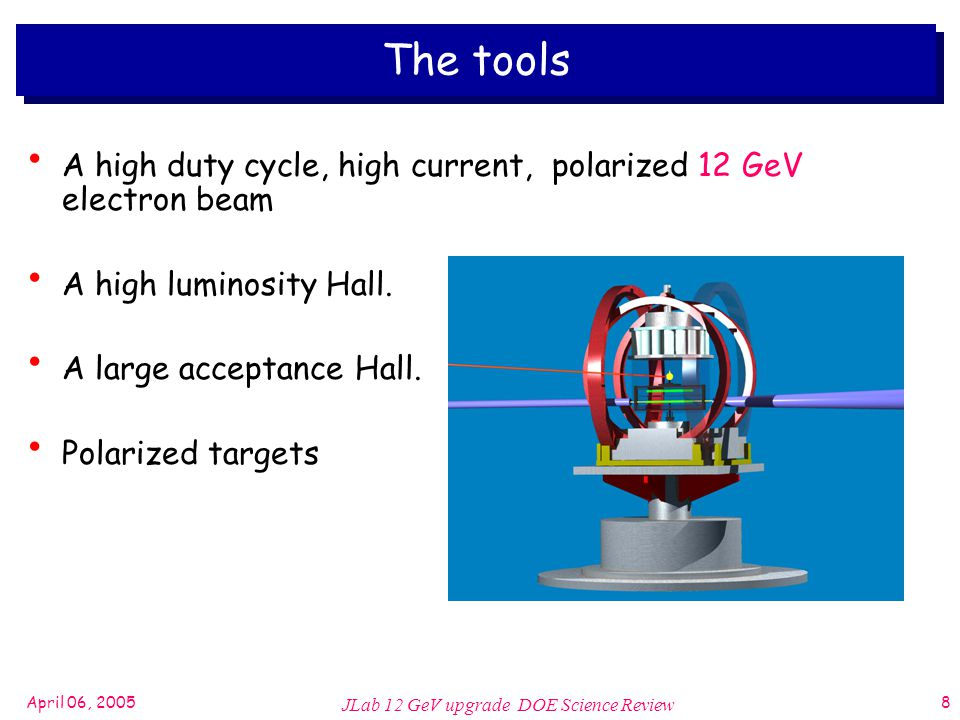 April 06, 2005 JLab 12 GeV upgrade DOE Science Review 8 The tools A high duty cycle, high current, polarized 12 GeV electron beam A high luminosity Hall.