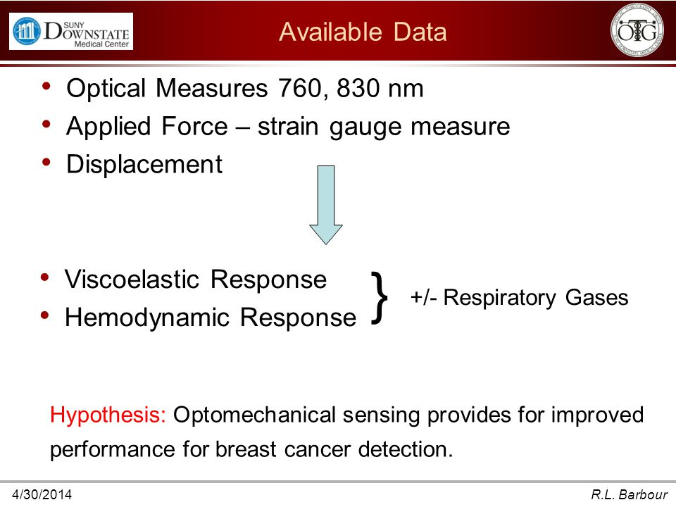 4/30/2014R.L. Barbour Available Data Optical Measures 760, 830 nm Applied Force – strain gauge measure Displacement Viscoelastic Response Hemodynamic
