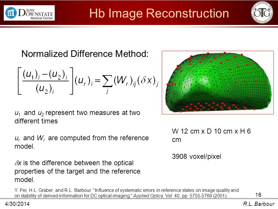 4/30/2014R.L. Barbour 16 Hb Image Reconstruction Normalized Difference Method: u 1 and u 2 represent two measures at two different times u r and W r a
