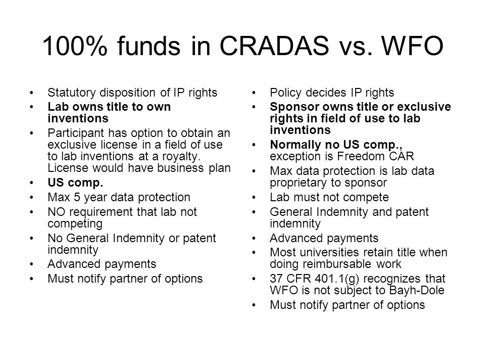 100% funds in CRADAS vs.