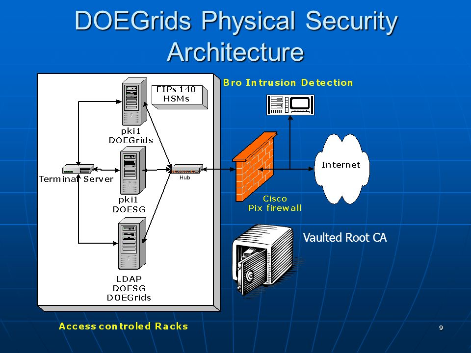 9 DOEGrids Physical Security Architecture Vaulted Root CA