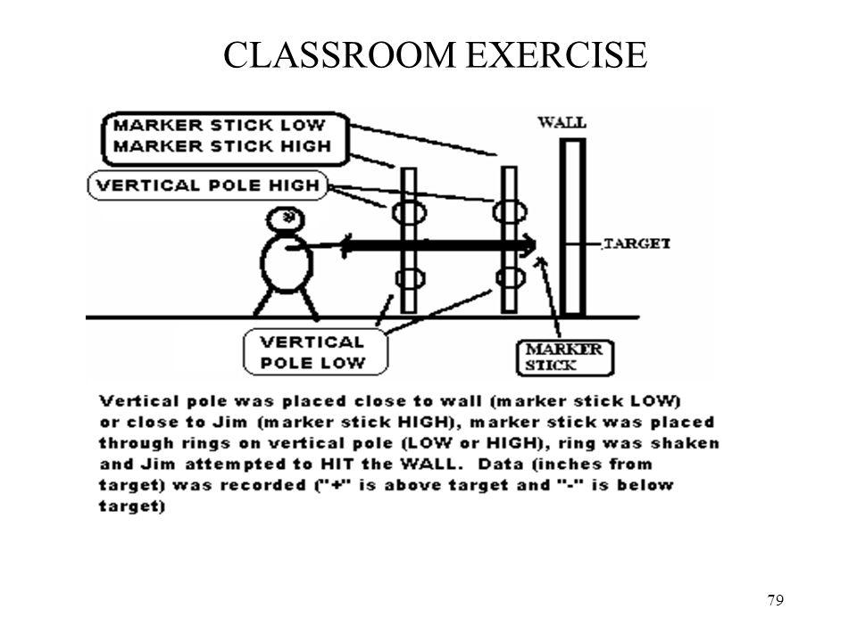 79 CLASSROOM EXERCISE