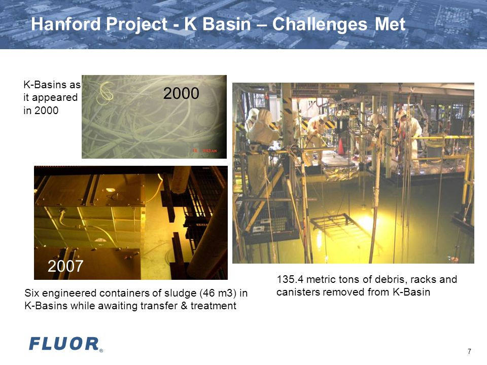 Hanford Project - K Basin – Challenges Met Six engineered containers of sludge (46 m3) in K-Basins while awaiting transfer & treatment 2007 2000 135.4 metric tons of debris, racks and canisters removed from K-Basin K-Basins as it appeared in 2000 7