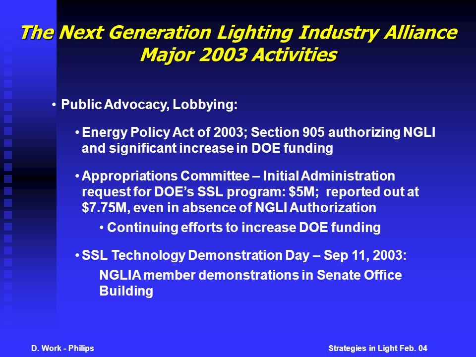 D. Work - Philips Strategies in Light Feb. 04 The Next Generation Lighting Industry Alliance Major 2003 Activities Public Advocacy, Lobbying: Energy P