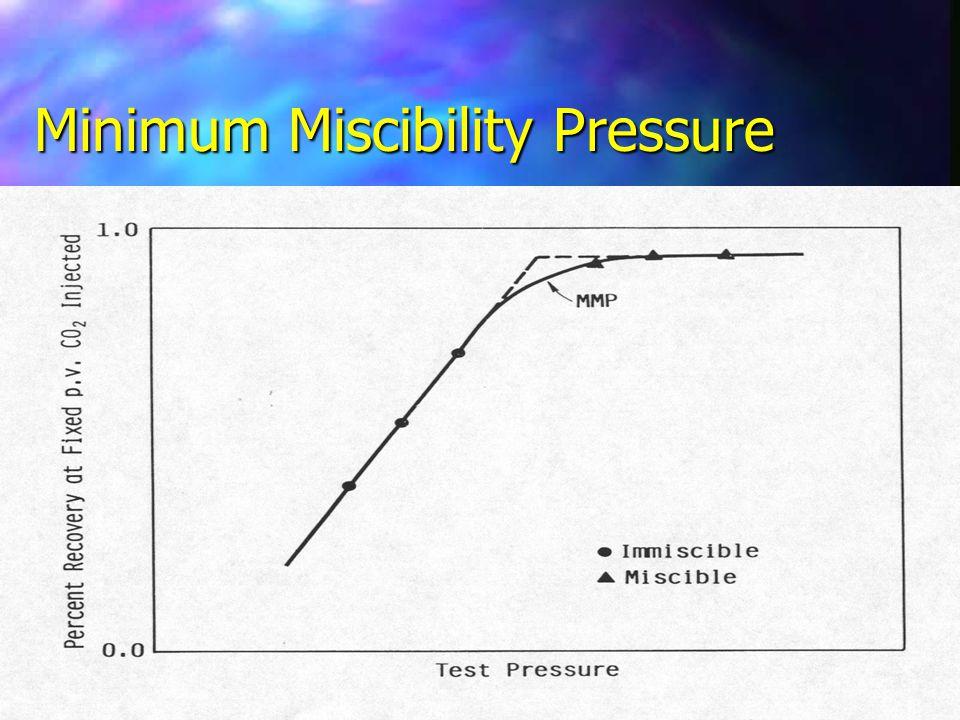 Minimum Miscibility Pressure