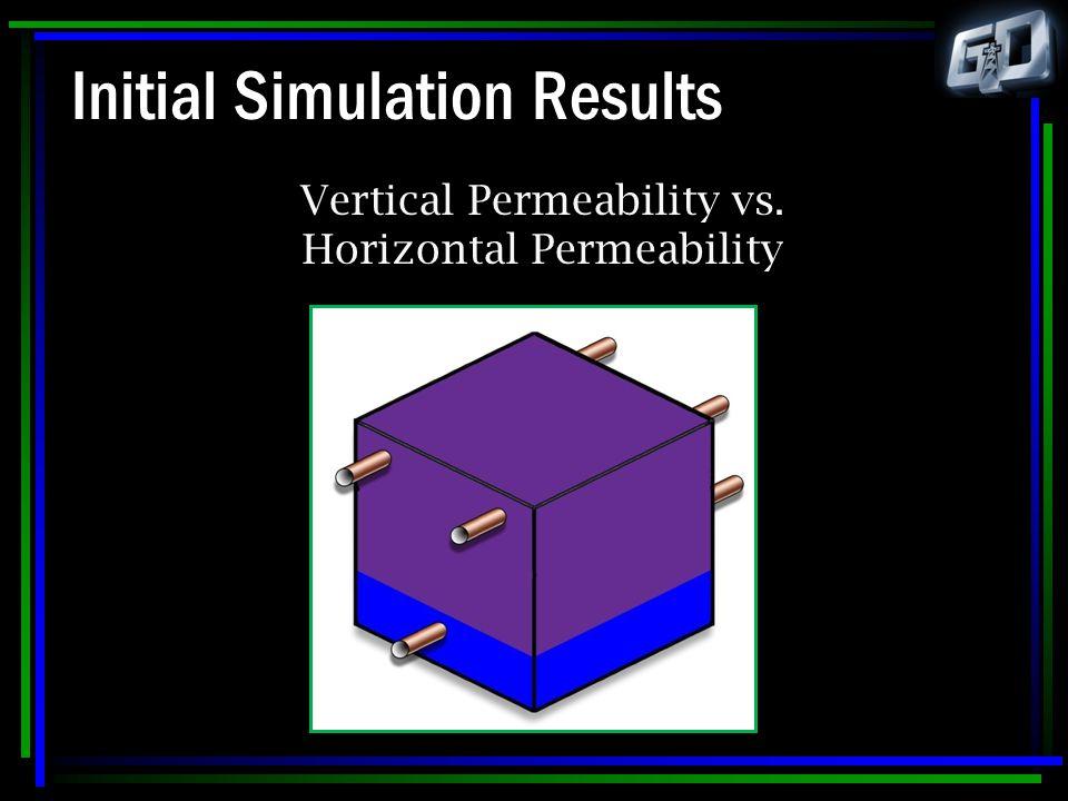 Initial Simulation Results Vertical Permeability vs. Horizontal Permeability