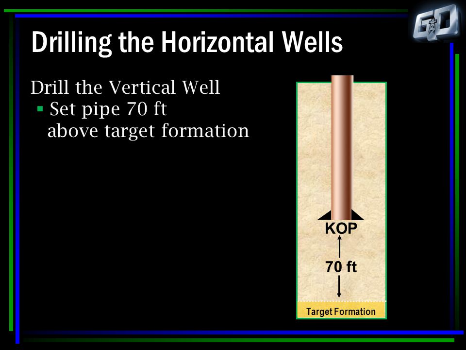 Drilling the Horizontal Wells Drill the Vertical Well  Set pipe 70 ft above target formation KOP 70 ft Target Formation