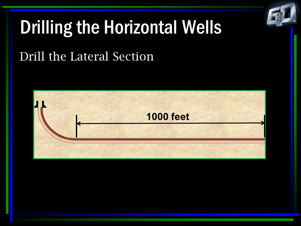 Drilling the Horizontal Wells Drill the Lateral Section 1000 feet