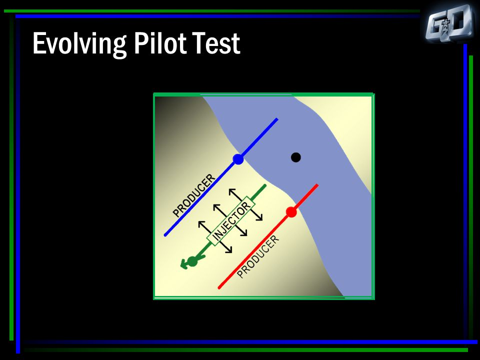 Project Background  Reservoir Candidate Screening  Initial Reservoir Simulations  Initial Pilot Selected  Results of Original Pilot  Second Pilot Selected  Results of Second Pilot