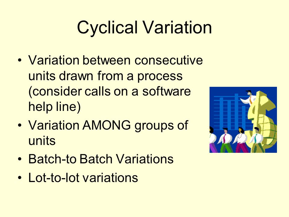 Cyclical Variation Variation between consecutive units drawn from a process (consider calls on a software help line) Variation AMONG groups of units B