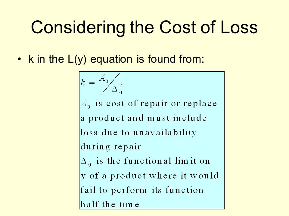 Considering the Cost of Loss k in the L(y) equation is found from: